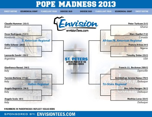 Pope Madness 2013